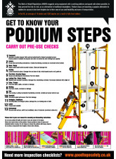 GTG Podium Steps Inspection Poster