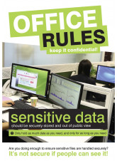 Office Rules Poster