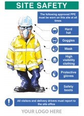 PPE Requirement Sign (Hat -Goggles -Mask -Hivis -Gloves -Boots)