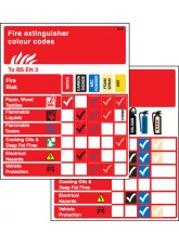 Extinguisher Pocket Guide - 75 x 90mm (Pack10)