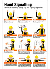 Hand Signalling Regulations Poster
