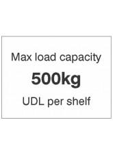 Maxload Capacity 500kg UDL Per Shelf