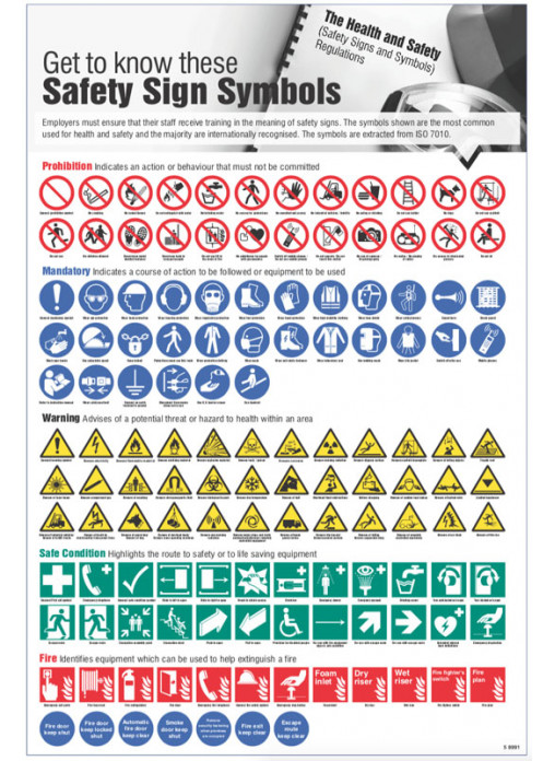 Get To Know These Symbols Poster Safety Signs London Jfk Ltd